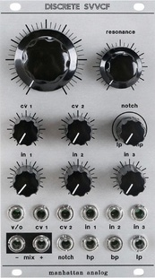Manhattan Analog Discrete SVVCF